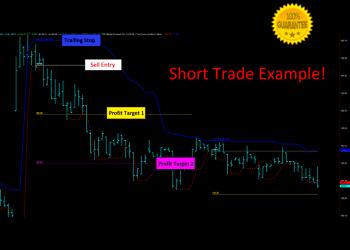 ichimoku swing prekybos strategija bollinger juostos ir slankiojo vidurkio strategija