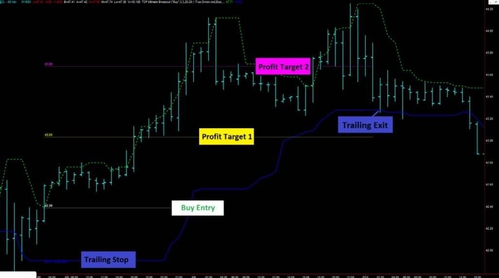 Diamond breakout trading signals 2