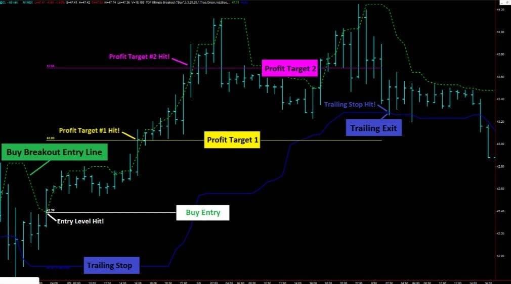 Diamond breakout trading signals 5