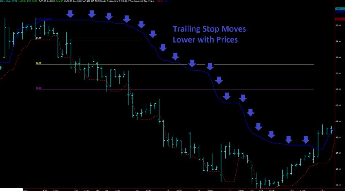 Diamond breakout trading signals 9