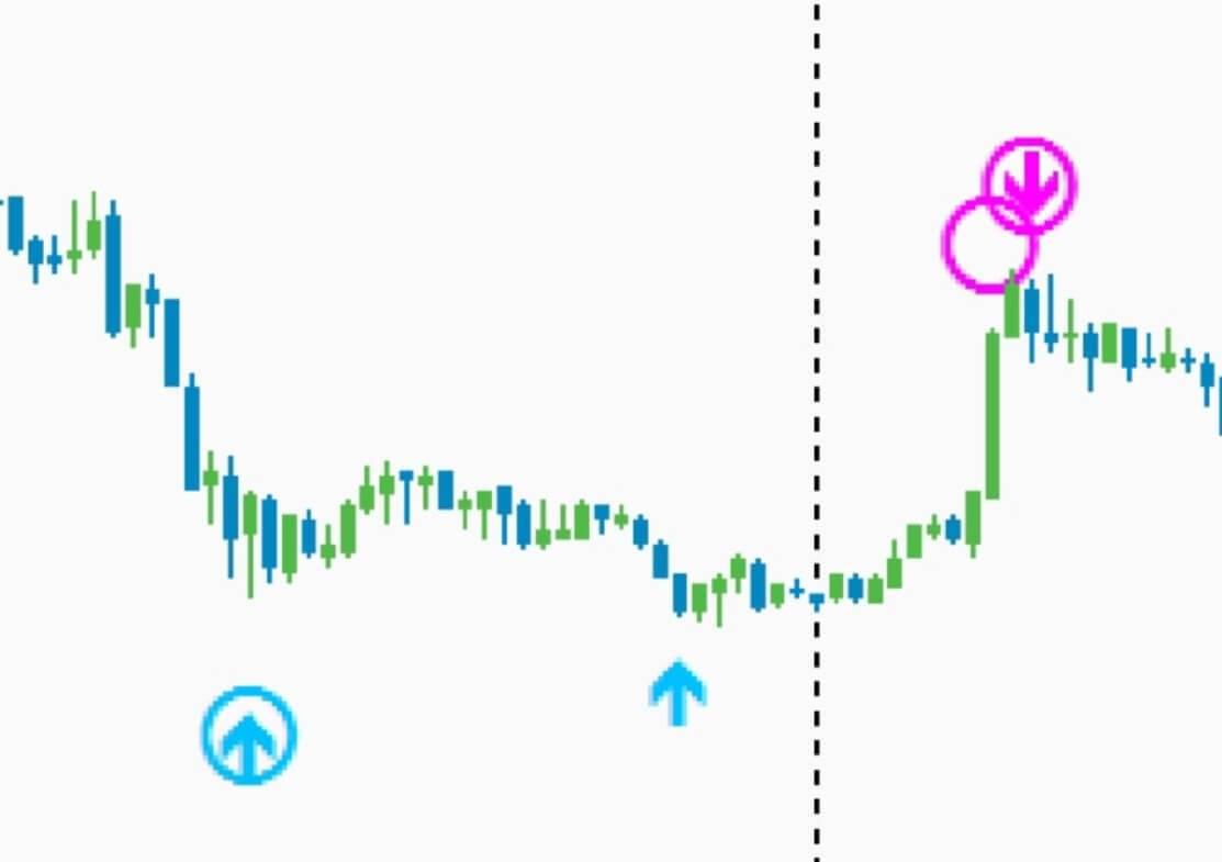 Goldbug trading system 2