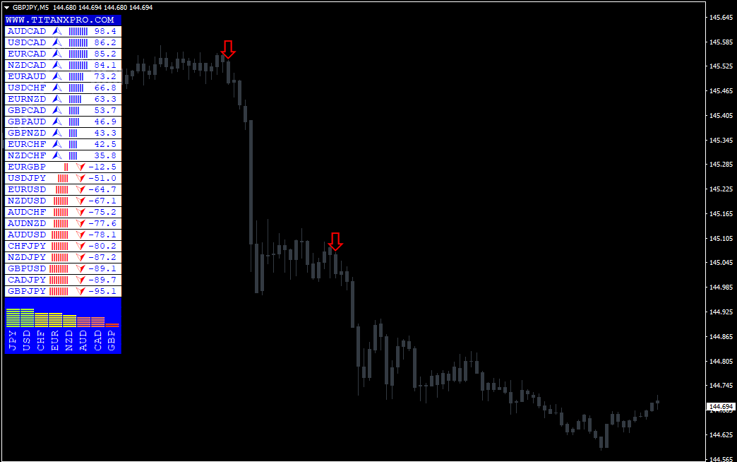 TITAN X PRO mt4 indicator pic1-1