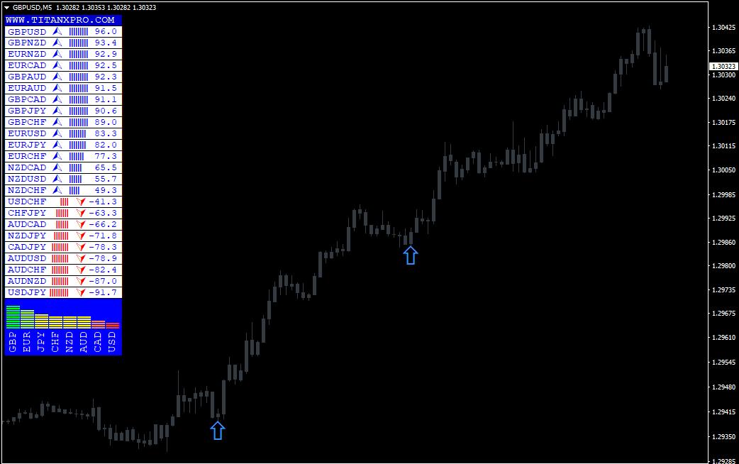 TITAN X PRO mt4 indicator pic2