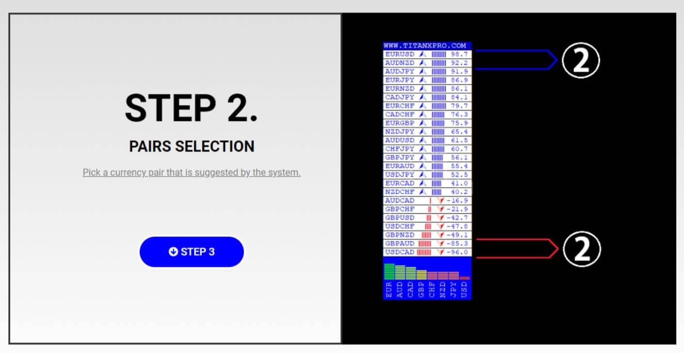 TITAN X PRO mt4 indicator step2