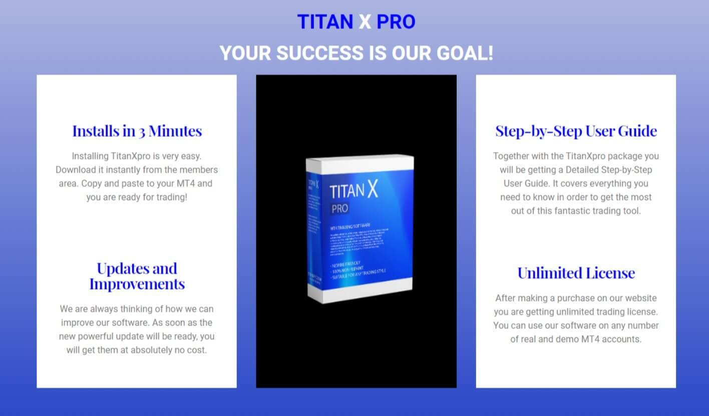 TITAN X PRO mt4 indicator_