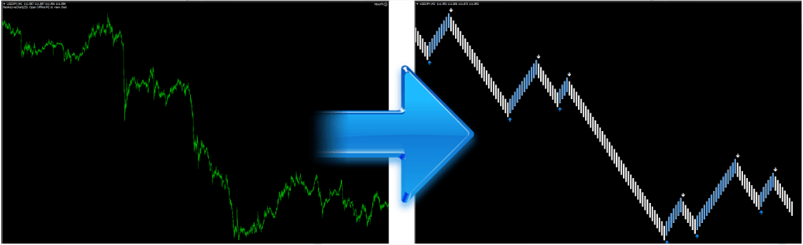 download nitrofx profitable trading system