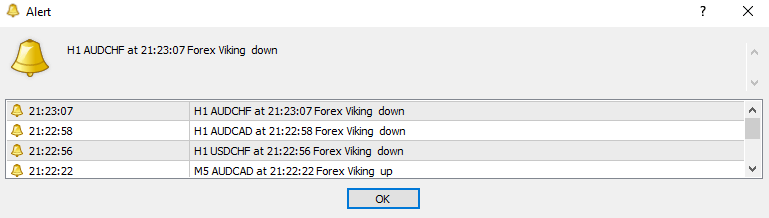 Forex-Viking-Pop-up-Alerts