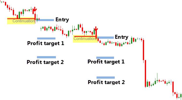 swing-forex-dashboard-indicator