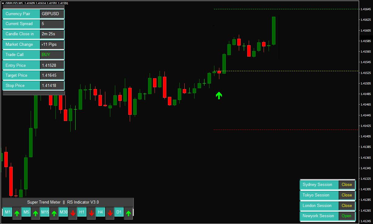 forex-reversal-indicator-11