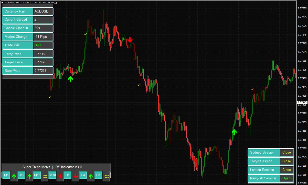 forex-reversal-indicator-7