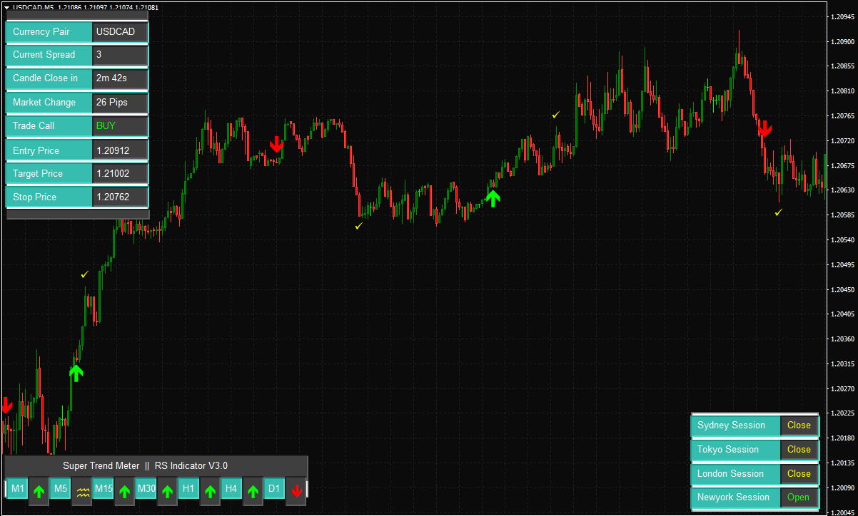 forex-reversal-indicator-8